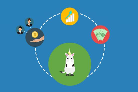 Startups españolas: en busca del unicornio