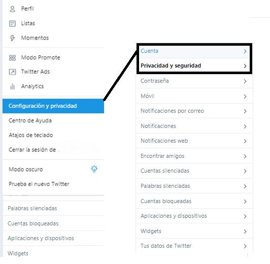 Configuracion y Privacidad Twitter